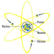 proton electron atom