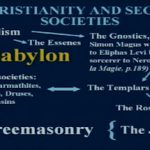 Secret Agendas Christianity and Secret Societies