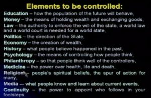 Elements of control