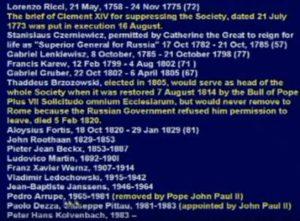 Jesuit Generals list-1