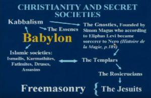 Kabbalism