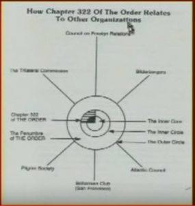 Skull and bones chapter 322